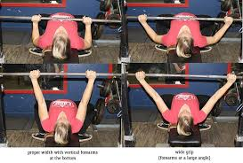 Muscles Used When Bench Pressing What Do You Bench Strength Training 101 The Bench Press Nerd