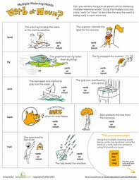 third grade vocabulary grammar worksheets multiple meaning words