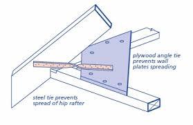 Hip Roof Design Calculator Hip Roof Framing Questions Building U0026 Construction Diy