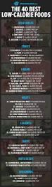 Top 5 U2013 Low Or by Best 25 Low Calorie Snacks Ideas On Pinterest 100 Calorie Meals