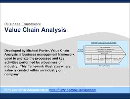 https flevy com browse operations value chain analysis 262 ref