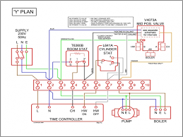 y plan central heating system at mid position valve wiring diagram