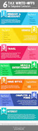 Home Office Meaning by 17 Best Images About Small Business On Pinterest Office Spaces
