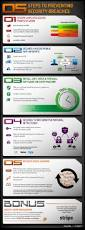 5 steps for preventing it security breaches cbt nuggets