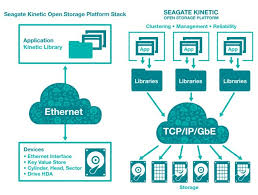 sm cyberzone seagate redefines cloud storage infrastructure with
