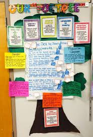 best 25 poetry unit ideas on pinterest poetry nation poetry