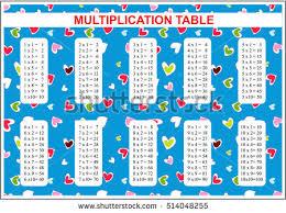 multiplication tables for children vector multiplication table multiple tables stock vector