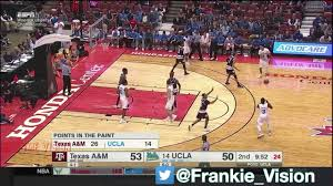 basketball player scouting report template lonzo ball can ball but who exactly he is remains unclear report issue powered by streamable