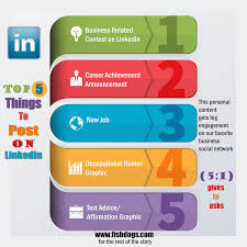 Indeed Jobs Upload Resume by Resume Upload Linkedin Elegant 100 Upload My Resume Indeed