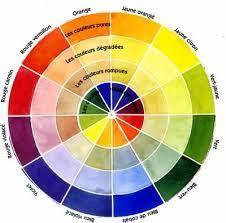 comment faire du beige en peinture les 25 meilleures idées de la catégorie mélanger des couleurs de