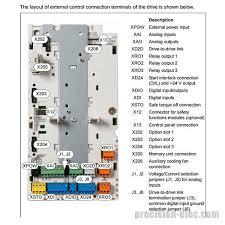 abb vfd wiring diagram allen bradley centerline mcc wiring diagram