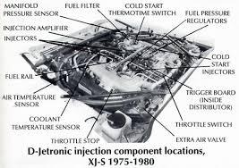 jaguar v12 fuel injection 1975 1980 d jetronic aj6 engineering