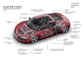 Audi R8 Hybrid - audi r8 e tron u2014 eco friendly beautiful fast expensive arrival