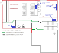 Home Theater Hvac Design Mini Split And Hrv In A Home Theater Sanity Check