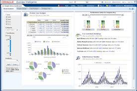 Business Intelligence Vision Statement Exles by Introducing Oracle Business Intelligence Enterprise Edition