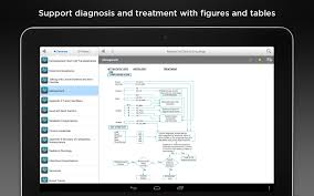 manual of clinical oncology android apps on google play