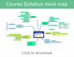 course syllabus mind map template learning board pinterest