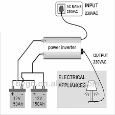 how an inverter works u2013 electronic circuits and diagram