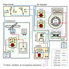 central air wiring diagram central free wiring diagrams