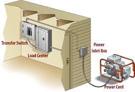diagrams 688529 transfer switch wiring diagram u2013 generator