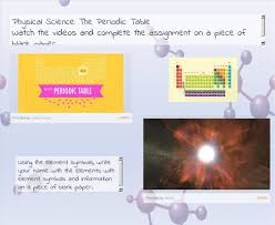 What Is The Purpose Of The Periodic Table The Periodic Table Of The Elements Science Lesson Plan Pbs