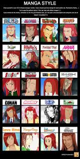Manga Meme - manga style meme by shuukaku92 on deviantart