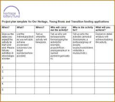 project plan templates easyprojectplan excel project plan