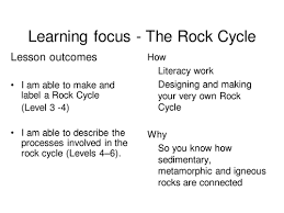 the rock cycle by kateboot teaching resources tes