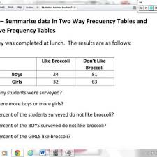 Two Way Frequency Tables S Id 5 Summarize Data In Two Way Frequency Teachertube