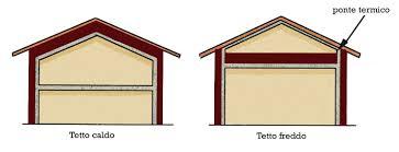 tetto padiglione le diverse forme di tetto tetto caldo e tetto freddo vari