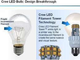 new cree led bulb means 200 jobs in durham perhaps more to come