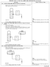 Which Fuse Is For The Have Ford Wiring Diagrahm And Cannot Find The Fog Light Relay Can