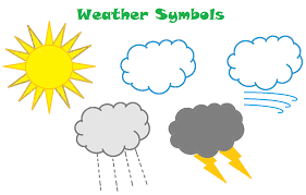 Weather Map Symbols Weather Observation Clipart Clipground