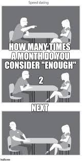 Speed Dating Meme - speed dating meme blank balanced favorable gq