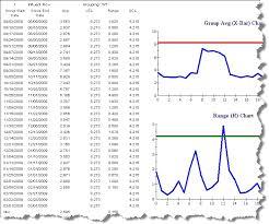 X Bar Table Qc Spc Spread Report Templates Q12634