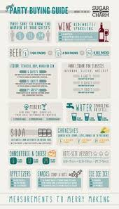 Wedding Planning For Dummies Food Chart How Much Food Do I Need For 10 25 50 Guests