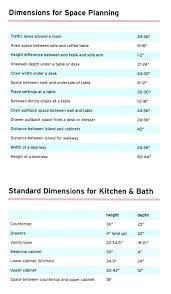 kitchen furniture list standard dimensions in kitchen design home design ideas essentials
