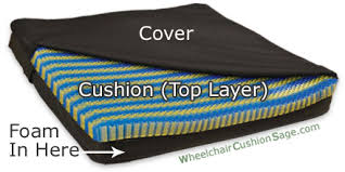 Wheel Chair Cushions Supracor Stimulite On Top Cushion Is Not Just For Wheelchairs Xs