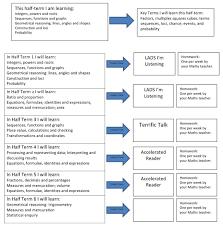 uncategorized locus worksheet klimttreeoflife resume site