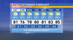 Local Weather Radar Map Charleston Weather News Weather Sports Breaking News Wciv