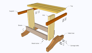 small table plans howtospecialist how to build step by step