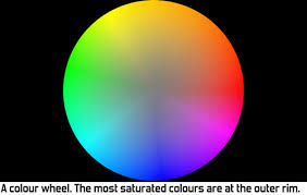 joost u0027s dev blog a tool for analysing colour schemes