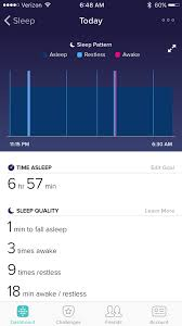 Sleep Number Bed Headquarters Helix Sleep Review 7 Nights On A Custom Made Mattress Popular