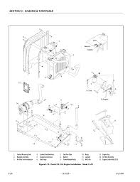 jlg 660sj service manual user manual page 100 328 also for