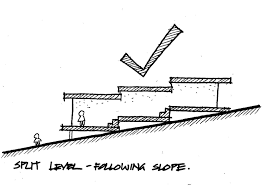 sloped lot house plans modern house plans for sloping land slope 2357jd 14792 hahnow