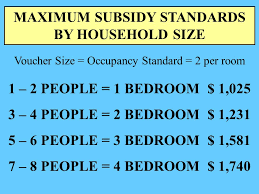 Section 8 3 Bedroom Voucher Harford County Housing Agency Housing Choice Voucher Program