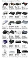 xbox one s target black friday reddit 188 best gamer images on pinterest videogames cool stuff and