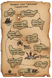 Blank Pirate Map Template by Drawing Specific Objects Hubpages Arts And Design Clip Art Library