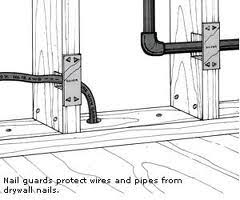 electrical how can i get a wire that is outside a wall to be