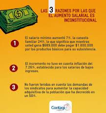 cual fue el aumento en colombia para los pensionados en el 2016 demandan decreto que aprobó el aumento del salario mínimo